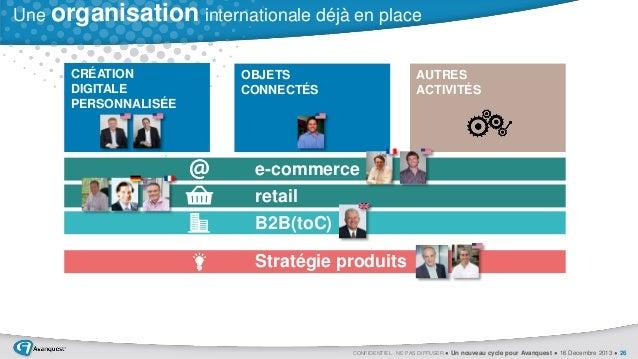 Une organisation internationale déjà en place CRÉATION DIGITALE PERSONNALISÉE  OBJETS CONNECTÉS  AUTRES ACTIVITÉS  Autres ...