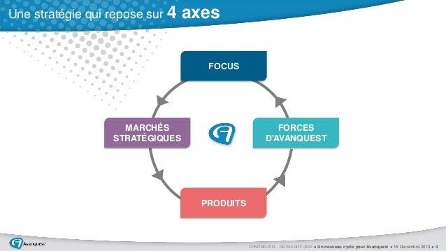 Une stratégie qui repose sur 4  axes FOCUS  MARCHÉS STRATÉGIQUES  FORCES D'AVANQUEST  PRODUITS  CONFIDENTIEL - NE PAS DIFF...