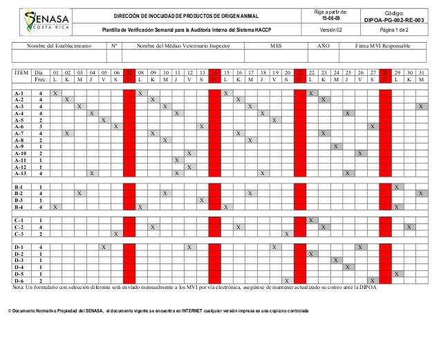 DIRECCIÓN DE INOCUIDAD DE PRODUCTOS DE ORIGEN ANIMAL Rige a partir de: 15-06-09 Código: DIPOA-PG-002-RE-003 Plantilla de V...