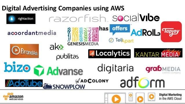 Digital Advertising Companies using AWS