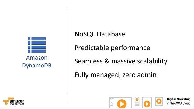 NoSQL Database Predictable performance Amazon DynamoDB  Seamless & massive scalability Fully managed; zero admin