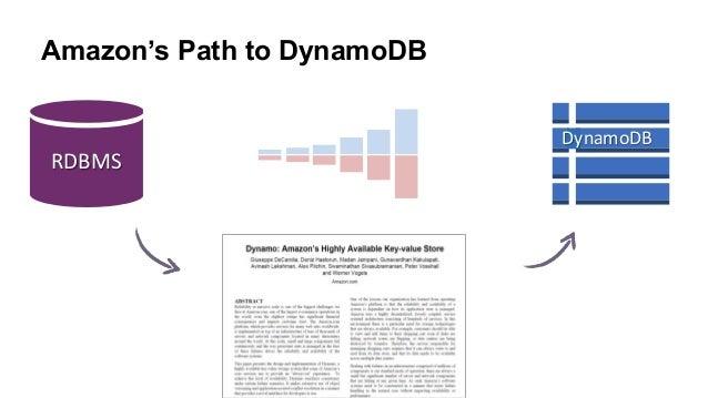 Amazon's Path to DynamoDB DynamoDB  RDBMS