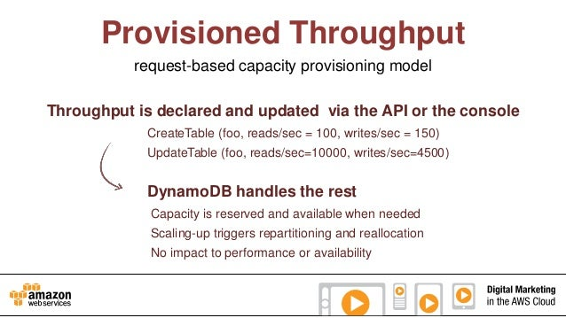 Provisioned Throughput request-based capacity provisioning model Throughput is declared and updated via the API or the con...
