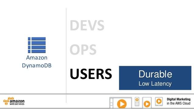 Amazon DynamoDB  DEVS OPS USERS  Durable Low Latency