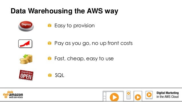 Data Warehousing the AWS way Deploy  Easy to provision Pay as you go, no up front costs Fast, cheap, easy to use SQL