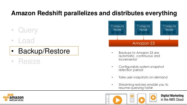Amazon Redshift parallelizes and distributes everything  • • • •  Query Load Backup/Restore Resize  •  Backups to Amazon S...