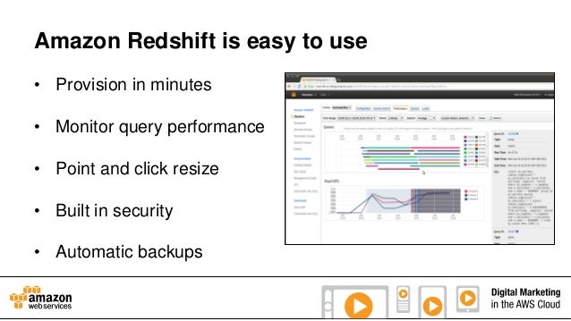 Amazon Redshift is easy to use • Provision in minutes • Monitor query performance • Point and click resize  • Built in sec...