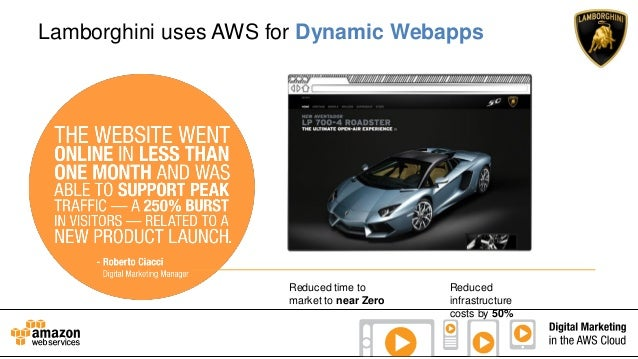 Lamborghini uses AWS for Dynamic Webapps  Reduced time to market to near Zero  Reduced infrastructure costs by 50%