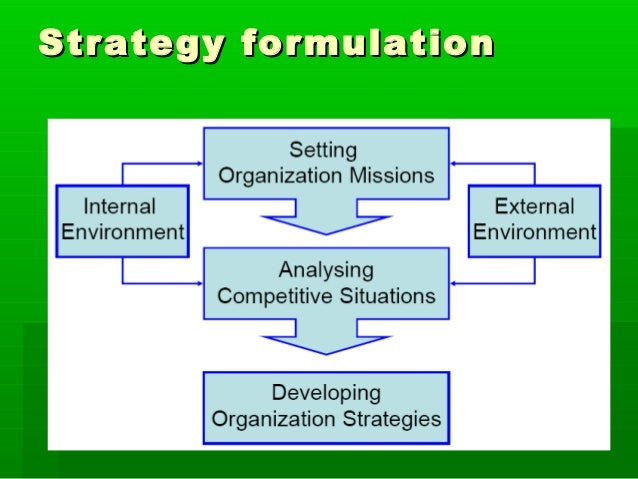 internal and external factors affecting the four functions of management for walmart External and internal factors of wal-mart – affect the four functions of management – 1050 words (apa + references) the four functions of management.