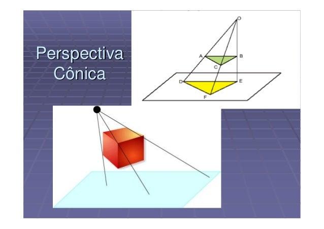 Perspectiva  Cônica