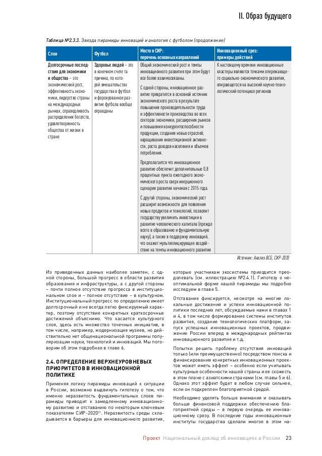 Национальный доклад об инновациях_РВК 14 января 2016