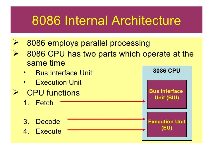 1326 introduction to 8086 microprocessor for Internal architecture of 8086