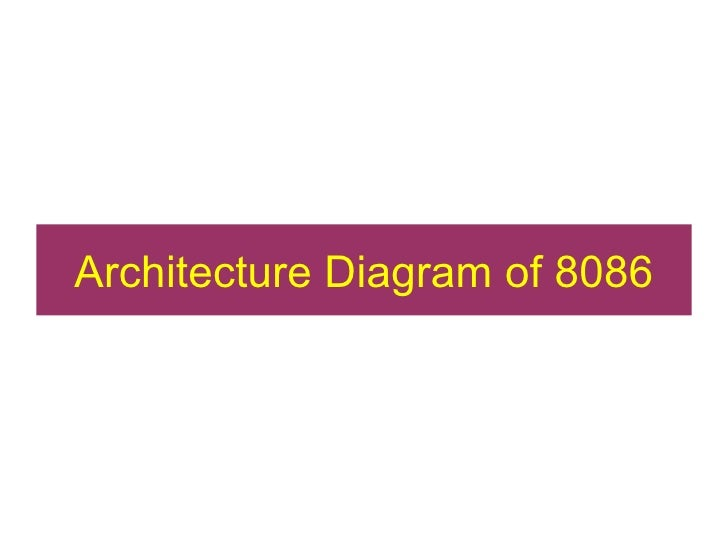 1326 introduction to 8086 microprocessor for Architecture 8086