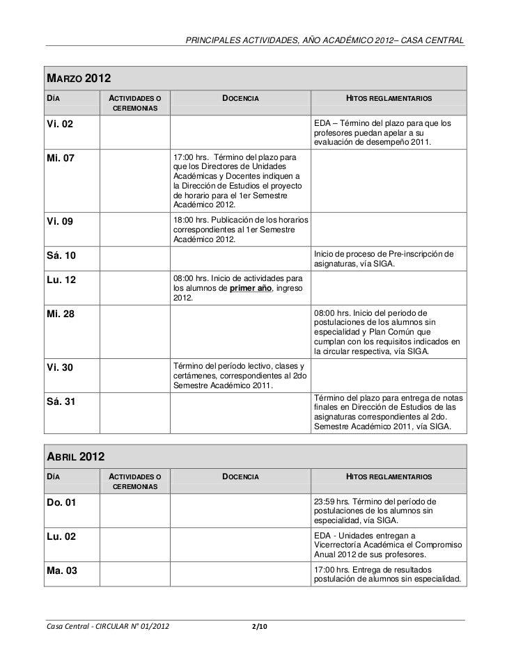 Calendario Academico Casa Central 2012 Slide 2