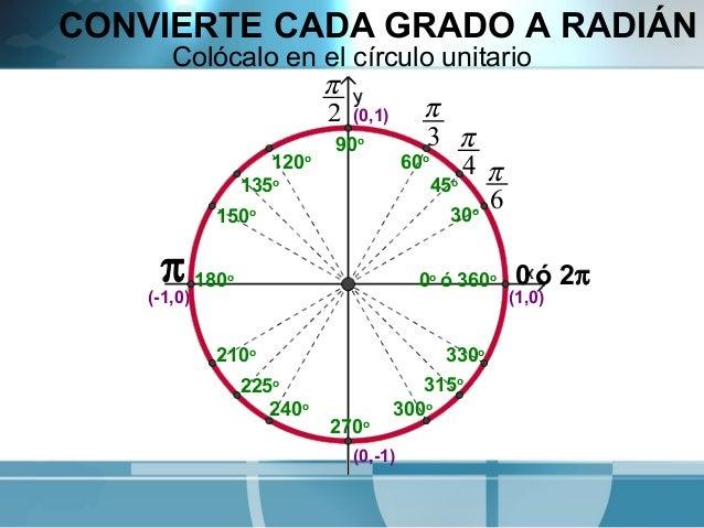 13273874 conversiones grados radianes y func trigon for Cocinar a 60 grados