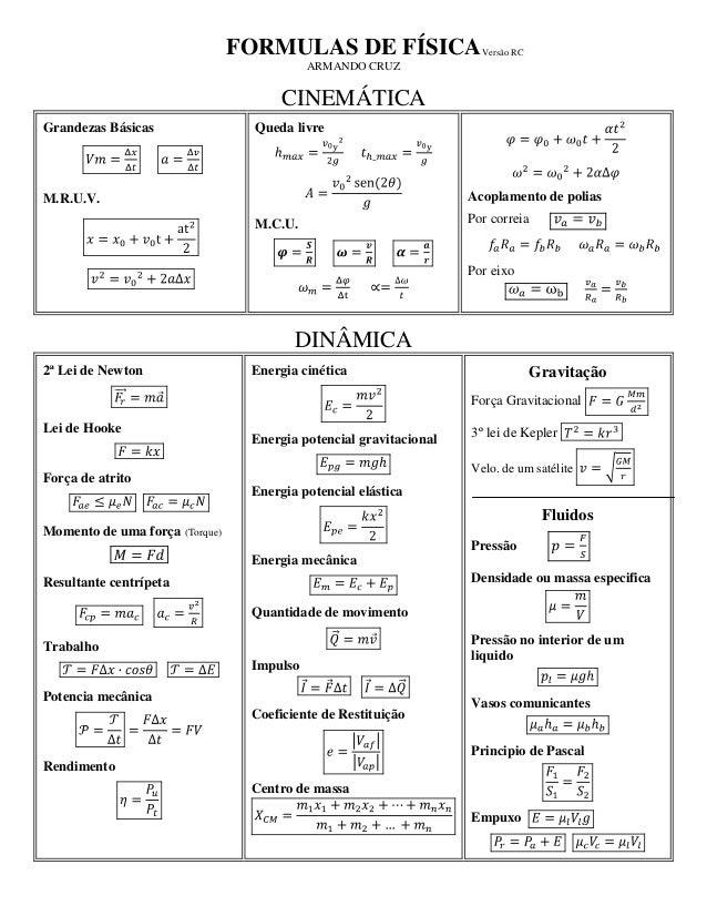 Versão RC  FORMULAS DE FÍSICA  ARMANDO CRUZ  CINEMÁTICA  Grandezas Básicas  M.R.U.V.  Queda livre  M.C.U.  Acoplamento de ...