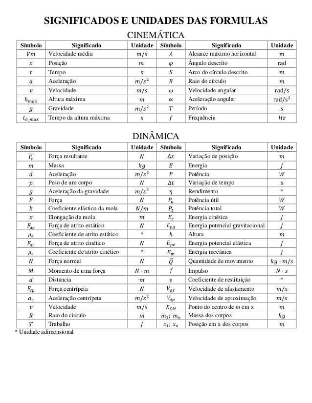 Extremamente 132 formulas de fisica rc LE35