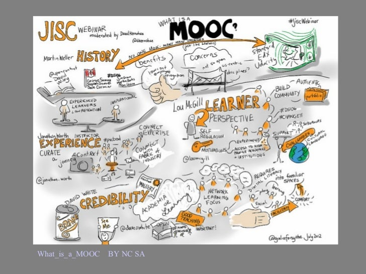 What_is_a_MOOC BY NC SA