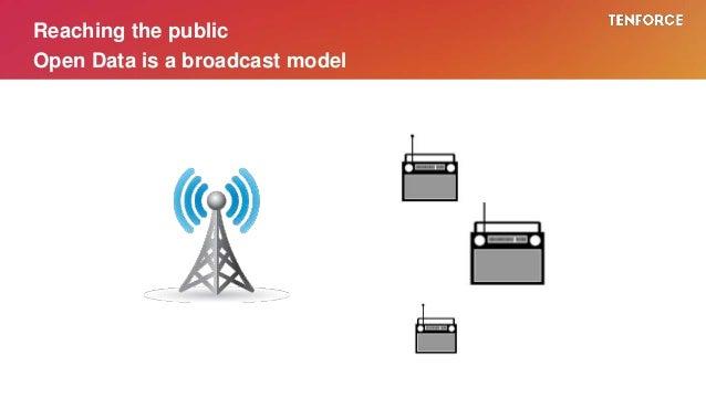 Reaching the public Open Data is a broadcast model