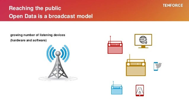 growing number of listening devices (hardware and software) Reaching the public Open Data is a broadcast model