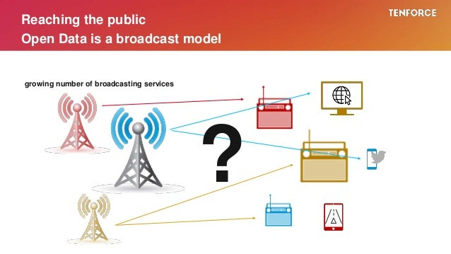 growing number of broadcasting services Reaching the public Open Data is a broadcast model ?