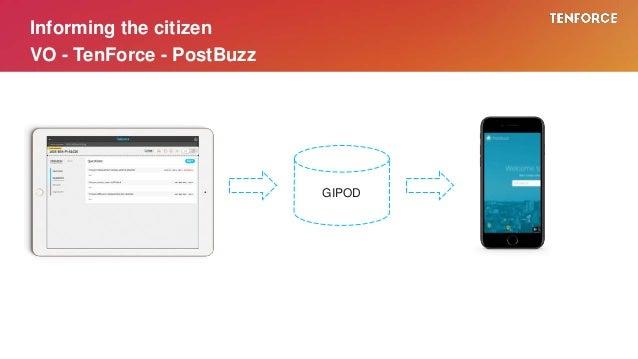Informing the citizen VO - TenForce - PostBuzz GIPOD