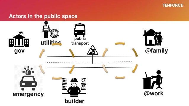 Actors in the public space gov emergency utilities public transport builder @work @family
