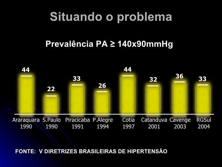 13 30 Lorenzo Bandeira Cuidado Farmac%E Autico A Pacientes