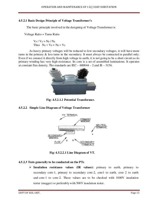 132 33kv substation documentation 28 operation and maintenance of 13233kv substation ccuart Images