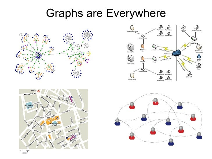 Relational Databases are Graphs!