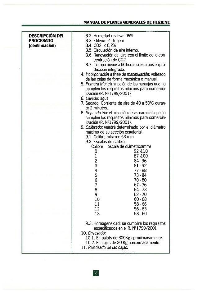 1337163120 manual de_planes_generales_de_higiene