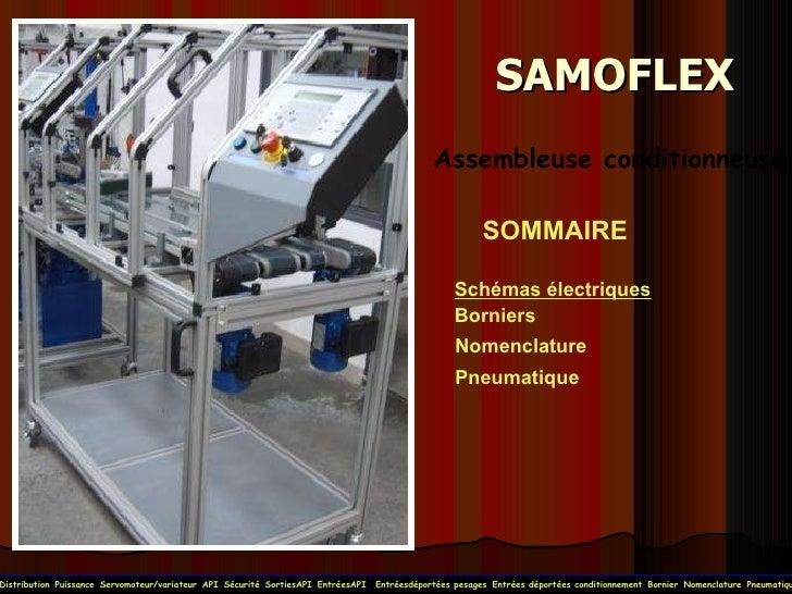 SAMOFLEX SOMMAIRE Schémas électriques Borniers Nomenclature Pneumatique   Distribution - Puissance - Servomoteur/variateur...
