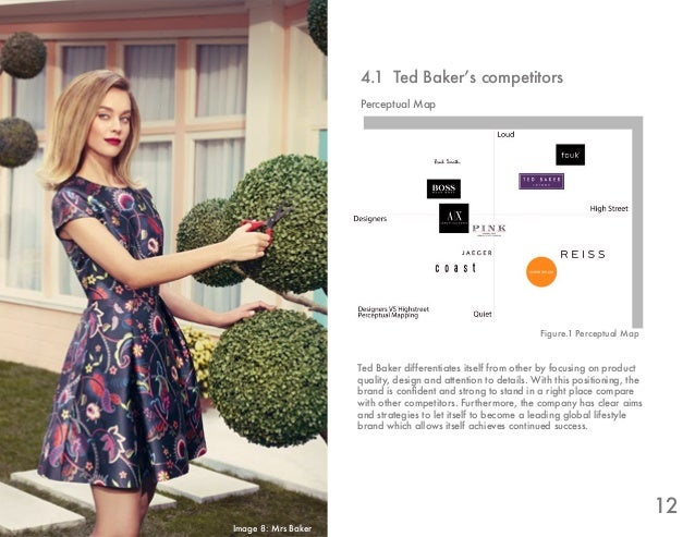 21cad6061 Ted Baker- Augmented Reality App