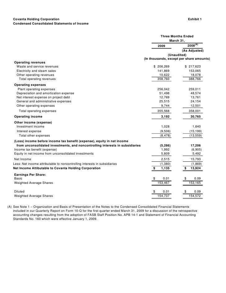 Covanta Holding Corporation                                                                                               ...