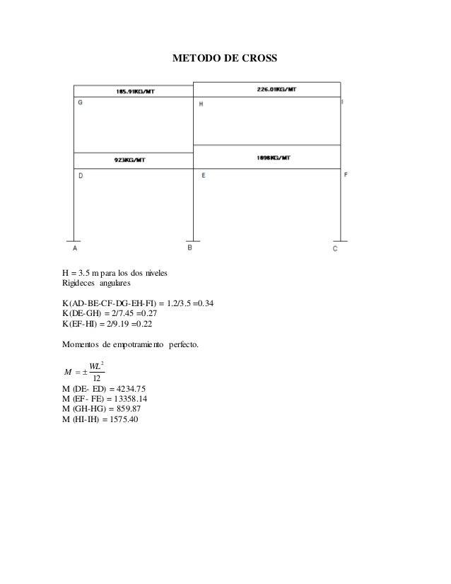 METODO DE CROSS  H = 3.5 m para los dos niveles  Rigideces angulares  K(AD-BE-CF-DG-EH-FI) = 1.2/3.5 =0.34  K(DE-GH) = 2/7...
