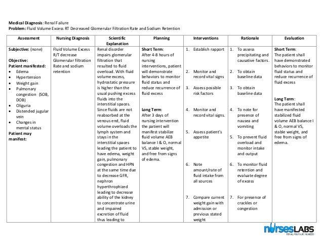 nursing care plan for parkinson s disease patient Nursing care plan blog blog googlebd57aea28132ec3ehtml nursing diagnosis: impaired physical mobility immobility noc outcomes (nursing outcomes classification) suggested noc.
