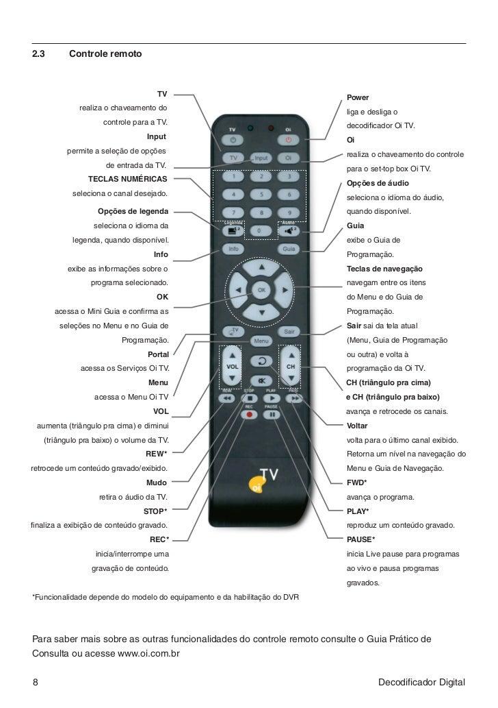grundig sky digital box manual
