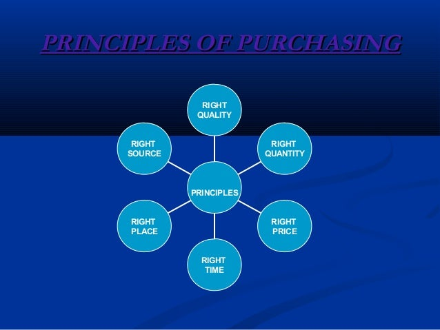 principle of procurement The principles apply to all government agencies when buying goods and services they are the foundations for good procurement practice.
