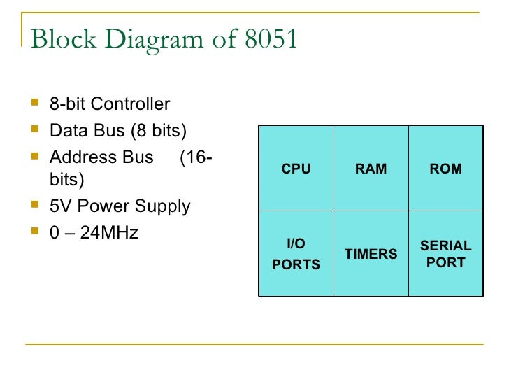 1346 a single chip microcomputer block diagram ccuart