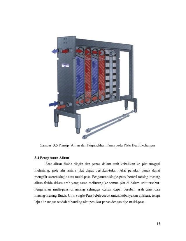 Gambar 3.5 Prinsip Aliran dan Perpindahan Panas pada Plate Heat Exchanger 3.4 Pengaturan Aliran Saat aliran fluida dingin ...
