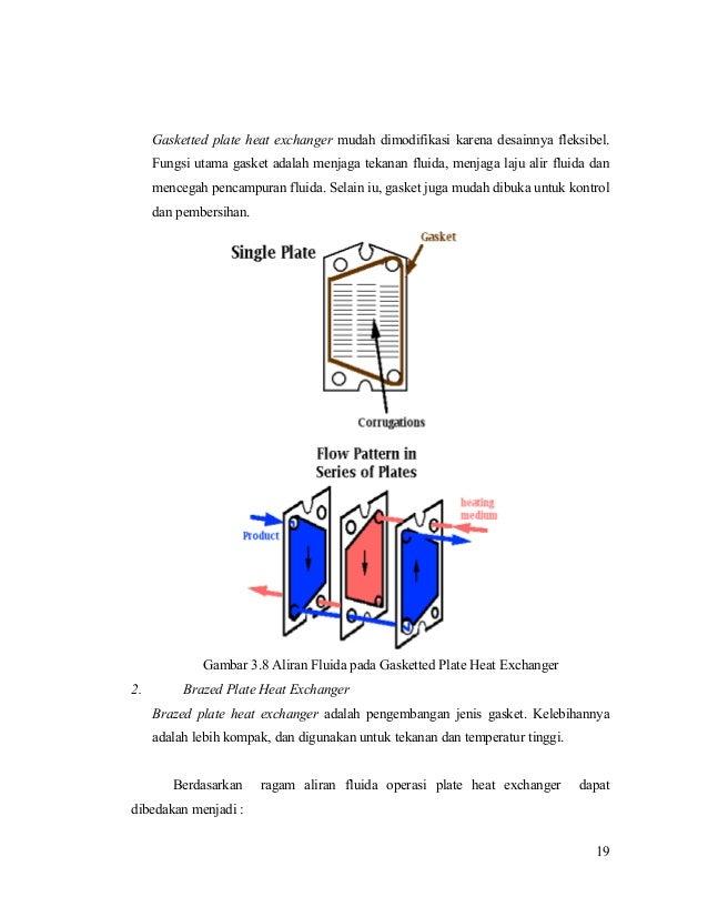 Gasketted plate heat exchanger mudah dimodifikasi karena desainnya fleksibel. Fungsi utama gasket adalah menjaga tekanan f...