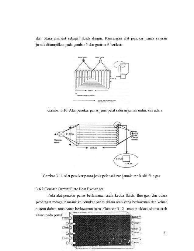 dan udara ambient sebagai fluida dingin. Rancangan alat penukar panas saluran jamak ditampilkan pada gambar 5 dan gambar 6...