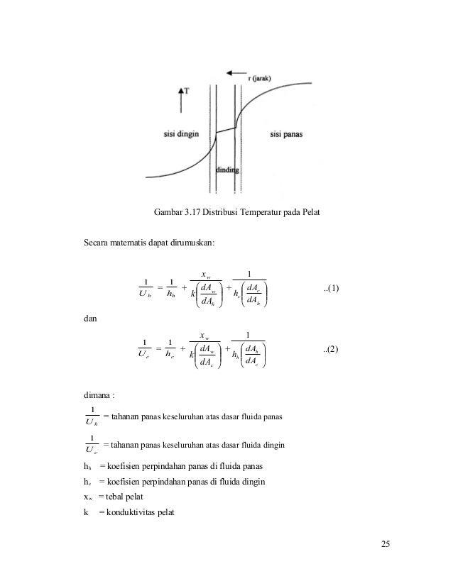 Gambar 3.17 Distribusi Temperatur pada Pelat Secara matematis dapat dirumuskan: hU 1 = hh 1 +       h w w dA dA k ...