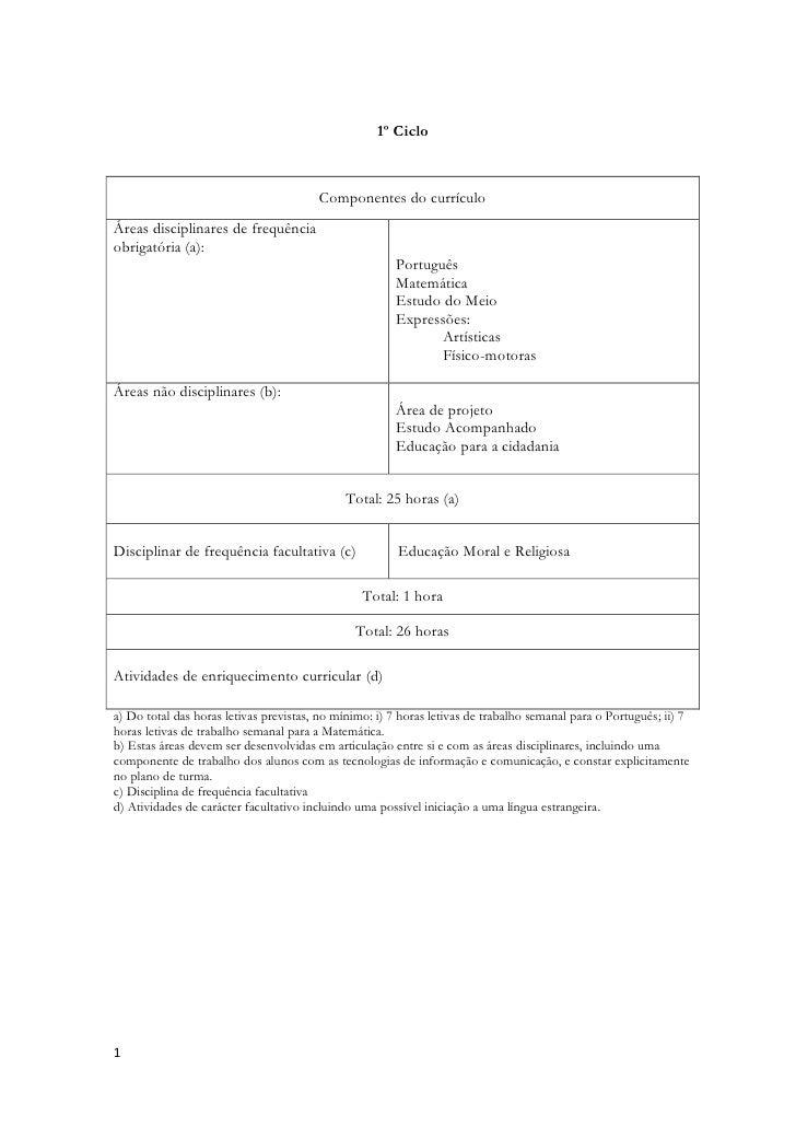 1º Ciclo                                        Componentes do currículoÁreas disciplinares de frequênciaobrigatória (a): ...
