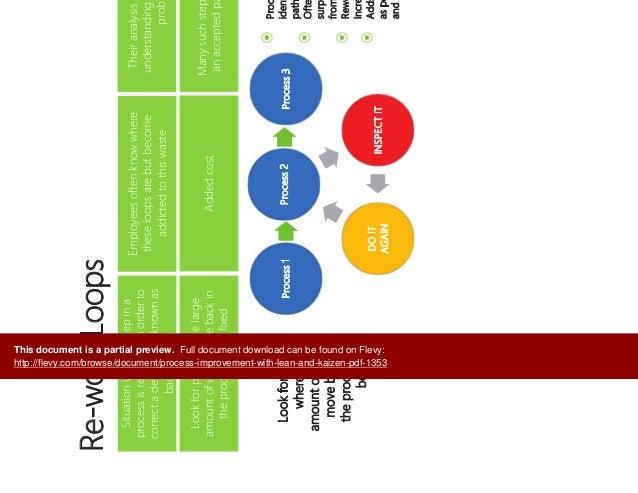 toyota kaizen methods six steps to improvement pdf