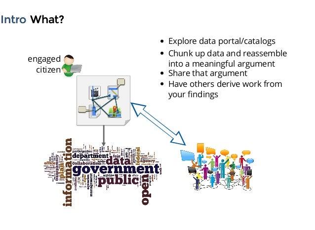 Building arguments on Open Data Slide 3