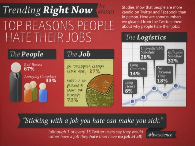 top reasons that people hate their jobs - Reasons Why People Hate Their Jobs