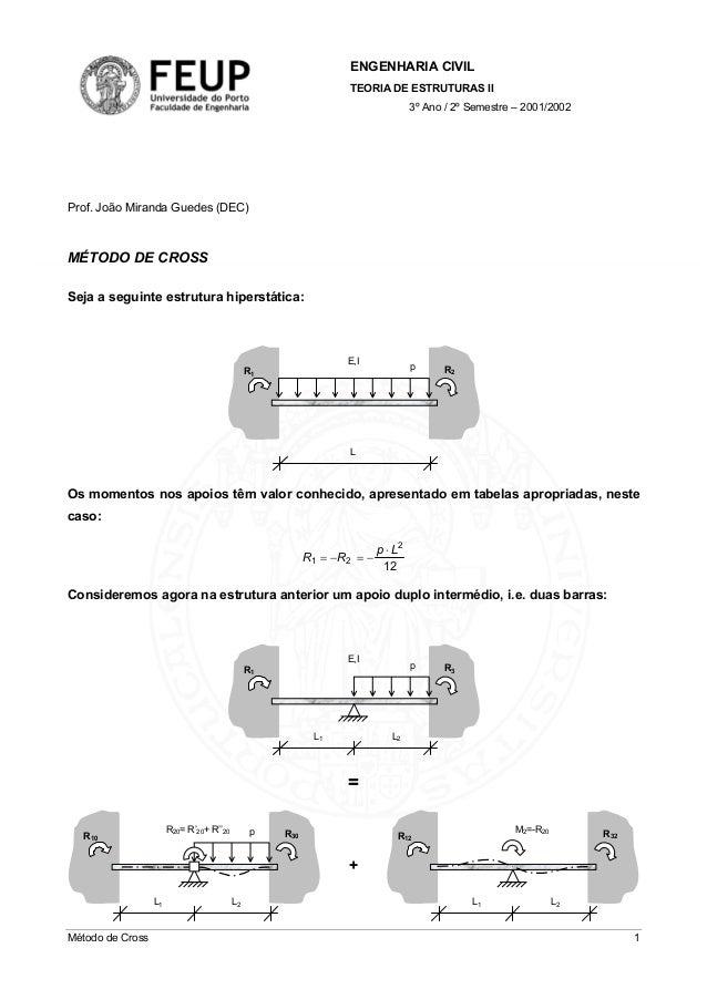 ENGENHARIA CIVIL  TEORIA DE ESTRUTURAS II  3º Ano / 2º Semestre – 2001/2002  Prof. João Miranda Guedes (DEC)  MÉTODO DE CR...
