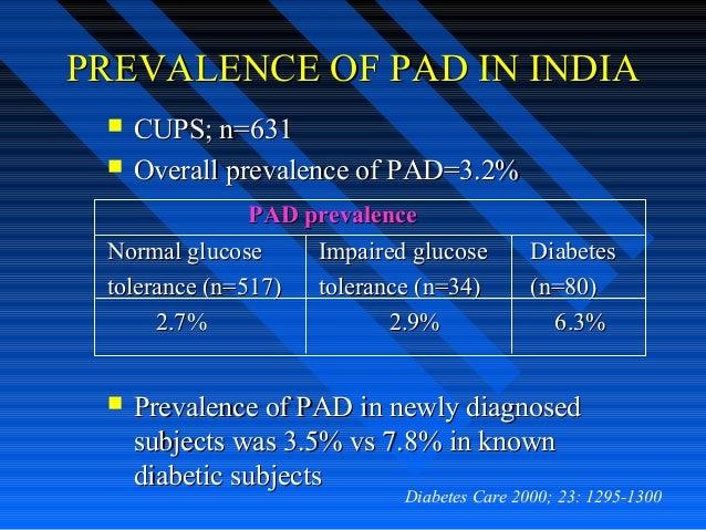 PREVALENCE OF PAD IN INDIAPREVALENCE OF PAD IN INDIA  CUPS; n=631CUPS; n=631  Overall prevalence of PAD=3.2%Overall prev...