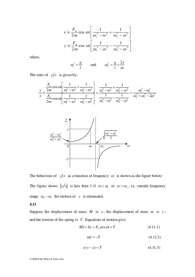 physics of vibration and waves solutions pain rh slideshare net Physics Vibrations and Waves vibrations and waves french solutions manual pdf